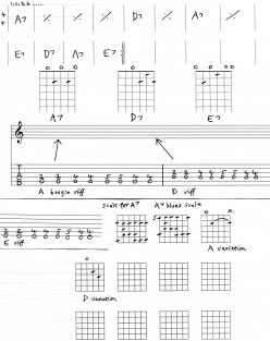Guitar chords and tab - blues riff