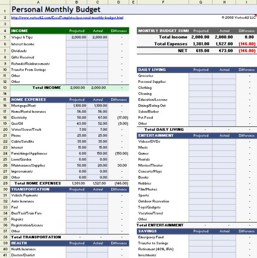 Here is an example of a personal monthly budget that is found at http://www.vertex42.com/ExcelTemplates/