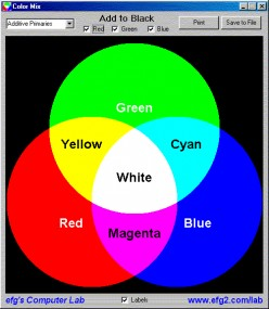 What Colors Make #
