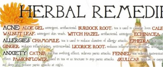 Herbal Chart