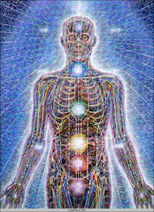Somewhat like a rainbow, we  straddle seven dimensions or layers of being, the seven major centres of energy entering and traversing our seven bodies through the chakra points.  Is it coincidence that each lies at the same points as our ductless glan