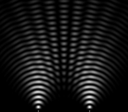 This is an interference pattern that results in one form of the double slit experiment.