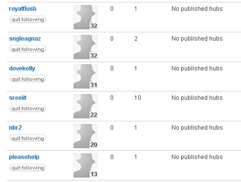 Who are these people: no published hubs and no avatar.