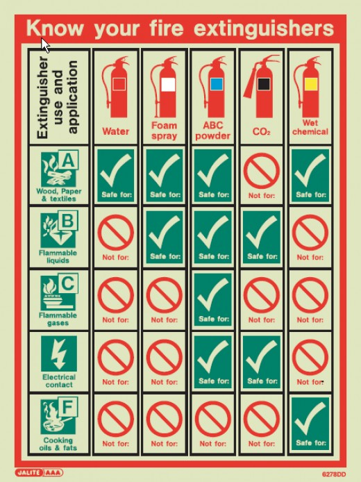 Fire Evacuation Plan In A Hospital 10 Things And More To