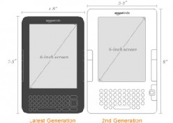 Differences between Second Generation Kindle and Latest Generation Kindle