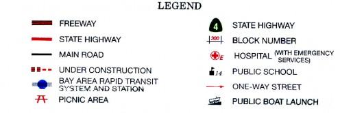 Key to Symbols Used