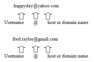 Email Address Format
