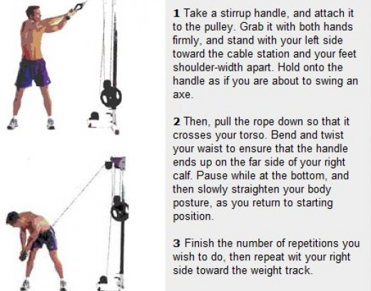 How to do wood choppers exercise for building perfect abs