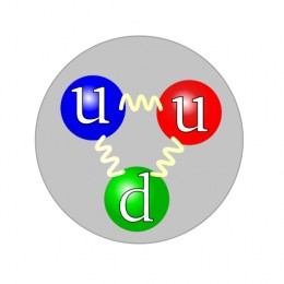 Beyond the sub atomic, is the realm of the quark, which is a field where we are still in the theory stage as no one has observed a quark.