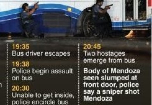 Hostage Crisis 23August2010 (Photo courtesy of http://news.ph.msn.com/)