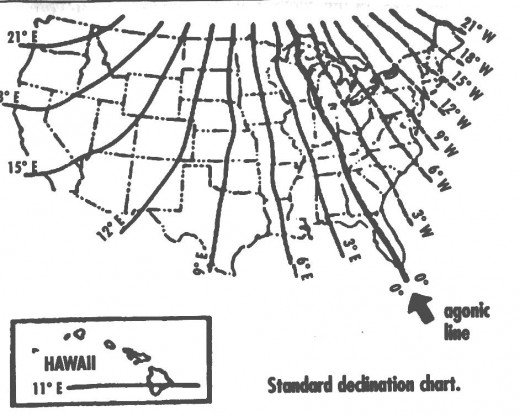 US Magnetic Declination