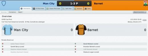 uefa cup won