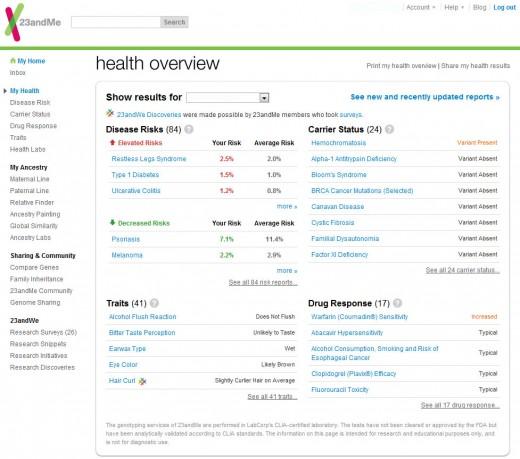 a health snapshot