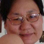 Hwang Keum-OK profile image
