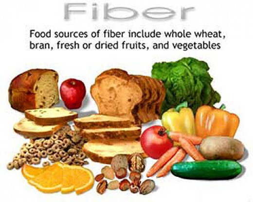 Fiber rich foods for PMS