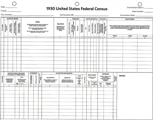 1930 Census Tracking Form