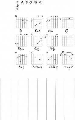 Guitar - Dropped or drop D tuning chords