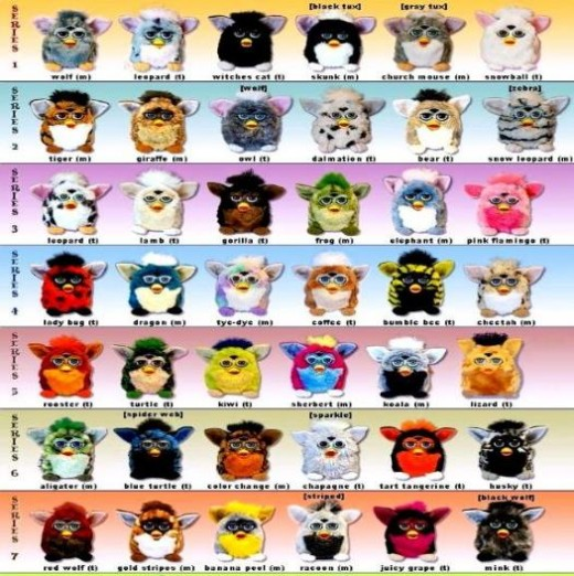 Furbys - Different Furby Toys