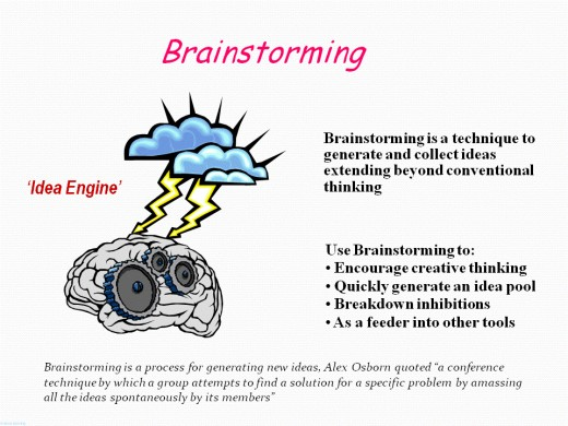 Virtual Brainstorming online