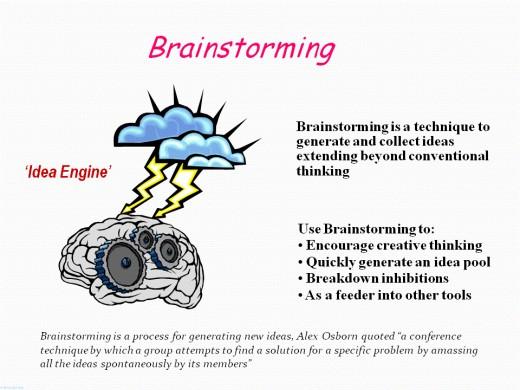 Virtual Brainstorming online