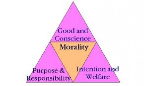 Morality triangle