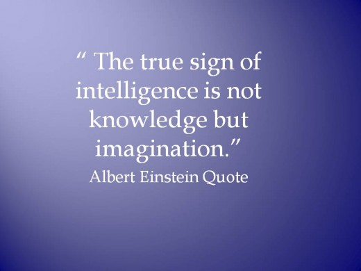 Famous Quote by Albert Einstein on the true sign of intelligence