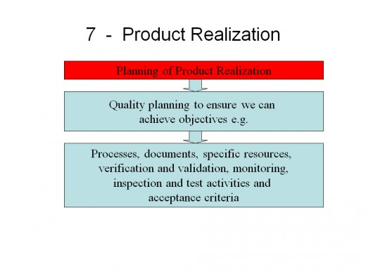 ISO 9001:2008 Product Realization Planning