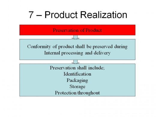 ISO 9001 Preservation of Product