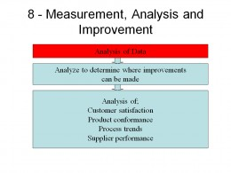 ISO 9001 Requirements Analysis of Data
