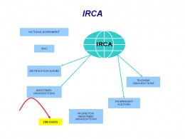 IRCA Approves ISO 9001:2008 Lead Auditor Training Courses