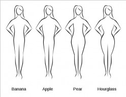 Understanding Your Body Image