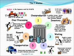 Lean Manufacturing Consultants implement 7 wastes reduction
