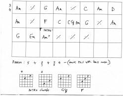 Guitar chords lesson - Scarboro' fair