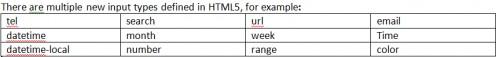 Diagram 1.  HTML5 Input Types