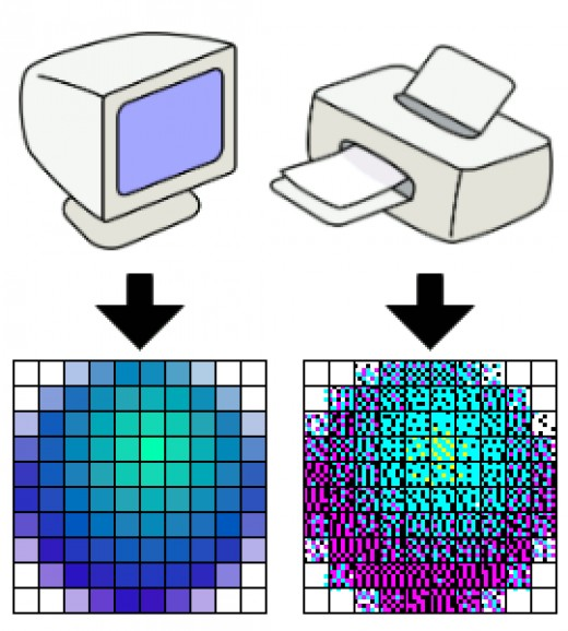 It looks better on the screen than on the page with the same dpi Image Credit: Wikipedia