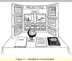 Characteristics of a Good Science Fair Research Paper