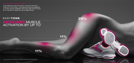 Reebok Muscle Activation