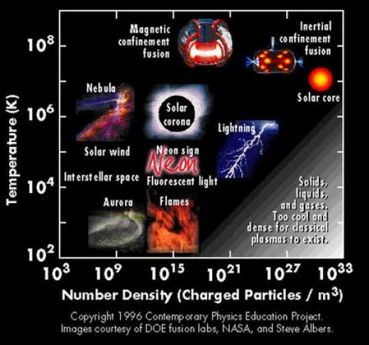 CPEP Fusion Chart