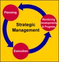 Importance of Strategic Management