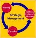 Importance of Strategic Management