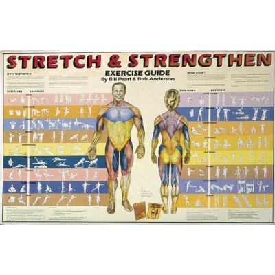 Stretch and Strengthen Exercise Poster