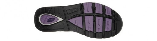 Forefoot flex grooves or a natural feel when walking