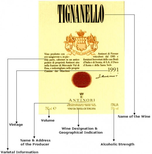 Understanding Italian wine labels (Click to enlarge)