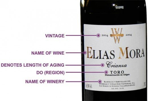 Understanding Spanish wine labels