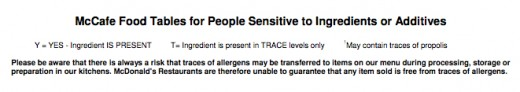 Disclaimer in relation to allergens (excerpt from McCafe September 2010 Listing)