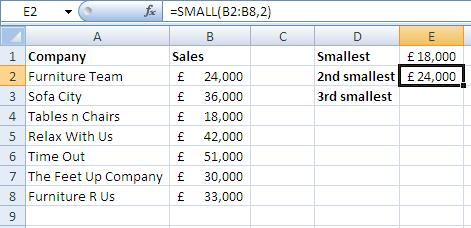 Use the SMALL function to find he second smallest number