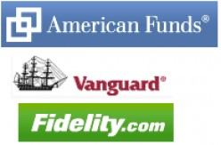 Top 5 Best Domestic Equity Stock Mutual Funds 2011