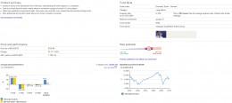 Vanguard 500 Index Product Summary
