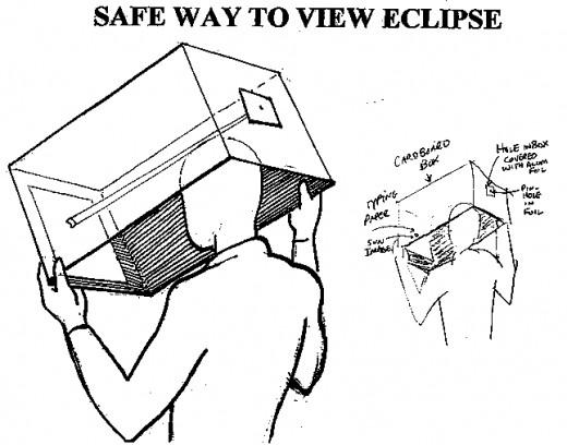 solar retinopathy