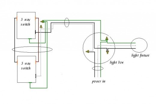 3 way switch wiring diagram with the power in cable entering the light box.